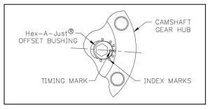 Hex-A-Just True Roller Timing Set #9-3100B (SB Chevy BB Crank)