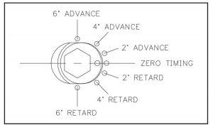 Hex-A-Just True Roller Timing Set #9-3100D (SB Chevy BB Cam/Crank)
