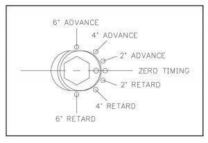 Hex-A-Just True Roller Timing Set #9-3125A (Chrysler 3 Bolt)