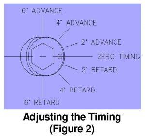 Hex-A-Just True Roller Timing Set #9-3146A (SB Chevy Rocket)