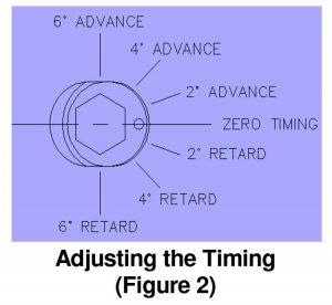 Hex-A-Just True Roller Timing Set #9-3155A (BB Chevy Vortec)