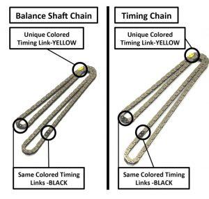 Ecotec 2.0L, 2.2L, 2.4L : Chain Tensioner