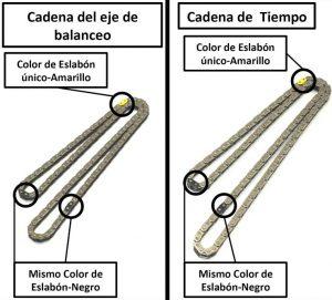 Ecotec 2.0L, 2.2L, 2.4L : Chain/Tensioner