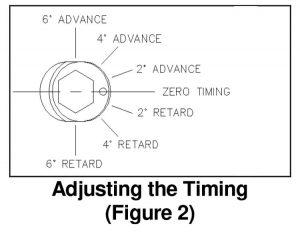 Hex-A-Just Roller Timing Set #9-3152A (Viper 3 Bolt)
