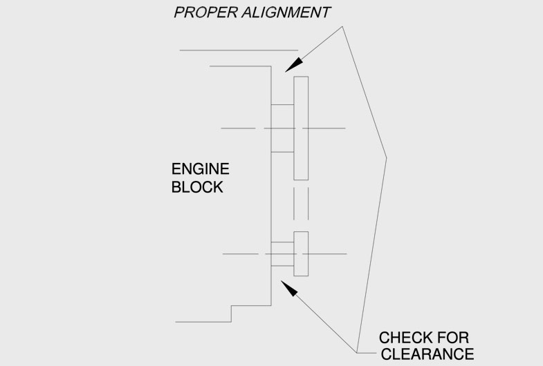 How to check for proper timing alignment