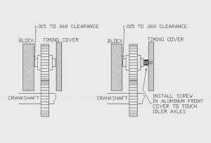 Installation Instructions for timing gear Ford