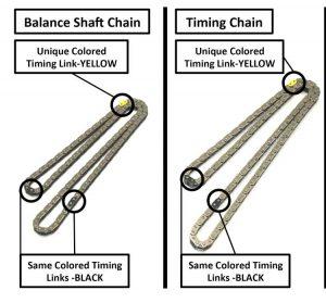 Ecotec 2.0L, 2.2L, 2.4L : Primary Chain