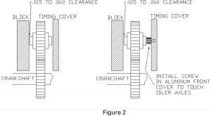 Gear Drive #8-5135 (SB Ford)