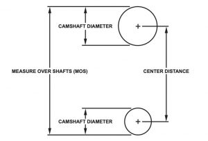 center distance of camshaft diameter